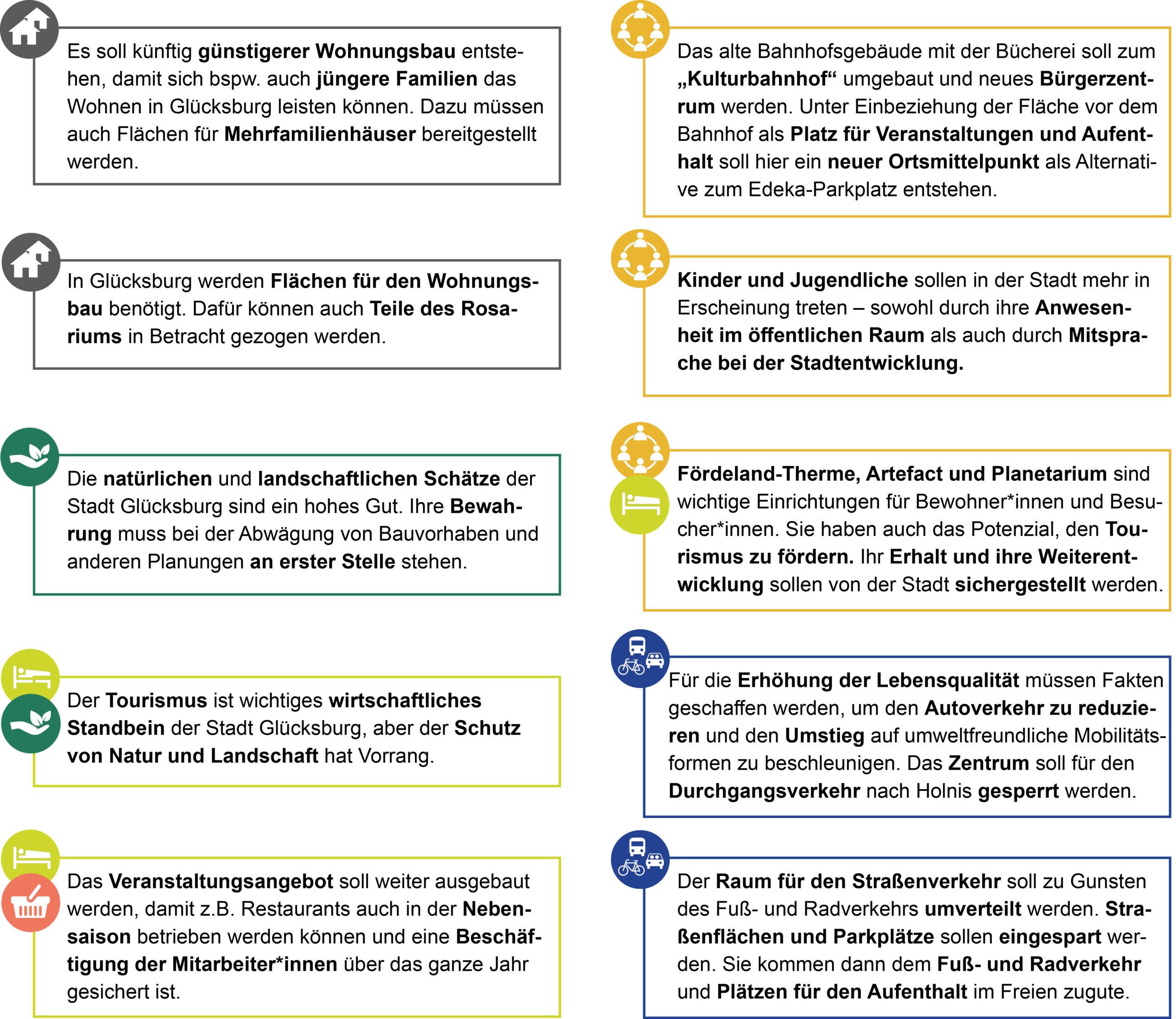 Fast 1.000 Rückmeldungen zur Onlineumfrage: Zehn Thesen zur Entwicklung Glücksburgs